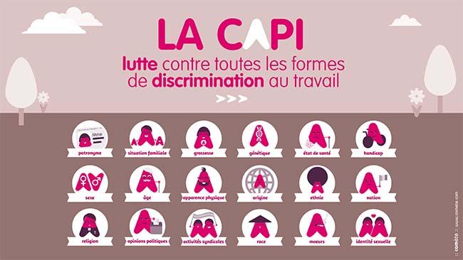Loi Sur La Discrimination