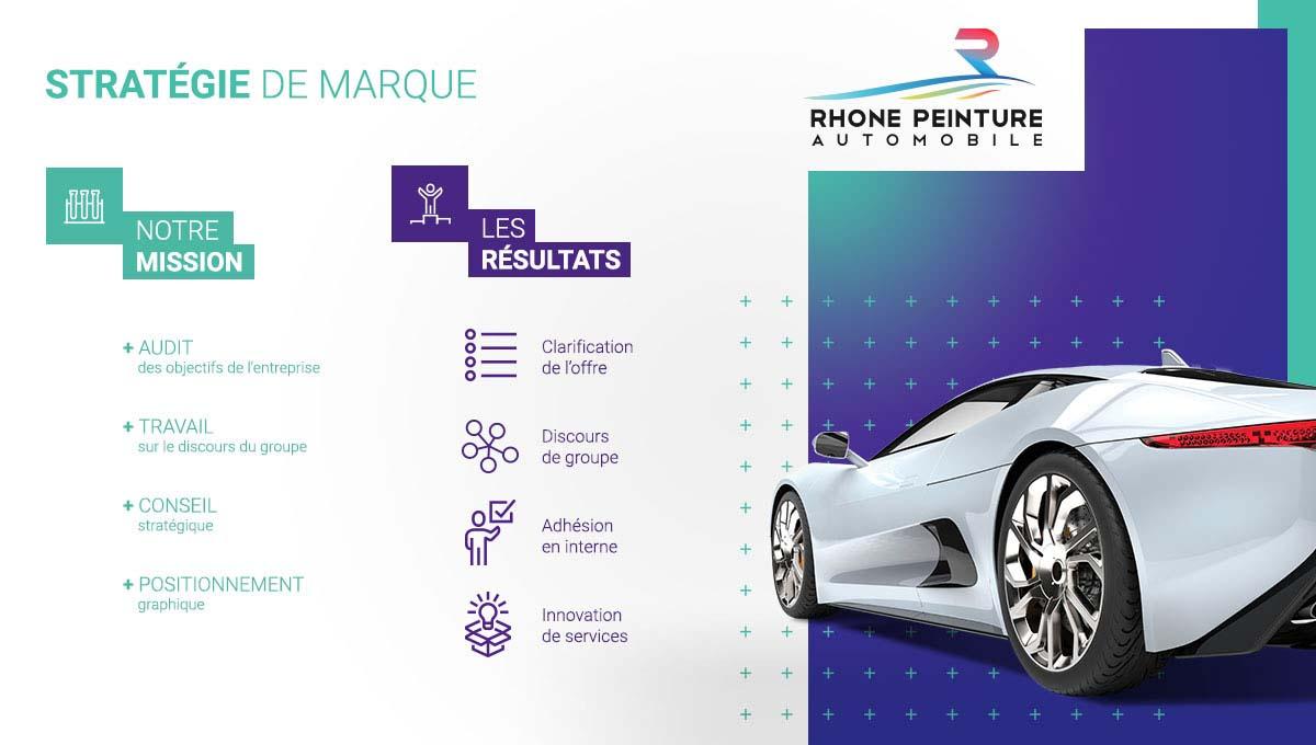 Territoire de marque - Rhône Peinture Automobile / Toutes les créations de notre agence de ...